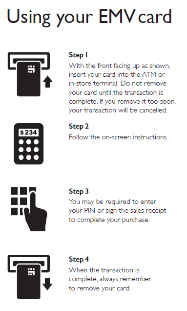 EMV Card Steps Directions