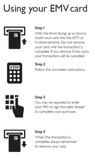 EMV Steps (2)